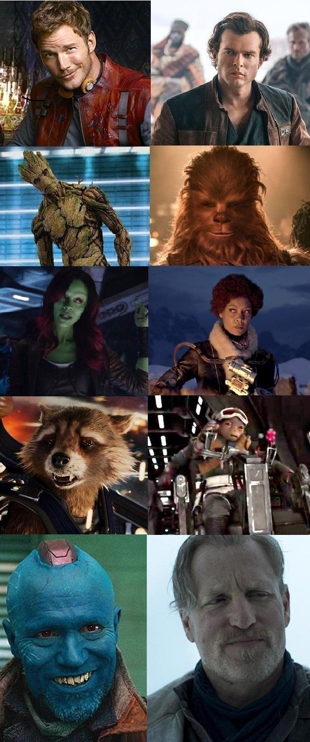 solo guardians comparison